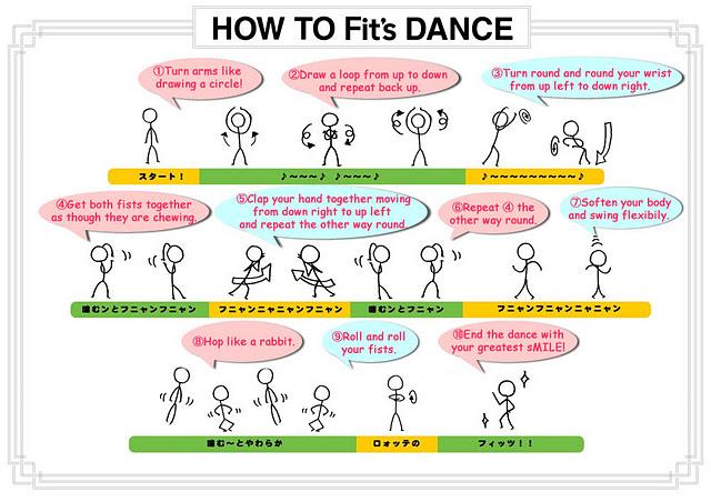 How to dance Fits Como bailar Fits chicle japon Chuchelandia, el blog de las chuches y golosinas